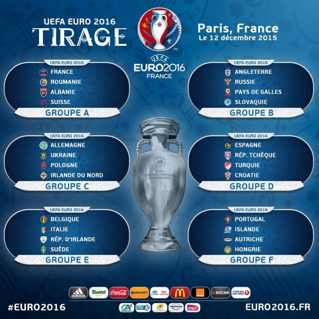 EURO 2016 - LES MATCHS ET LES RENDEZ-VOUS A NICE